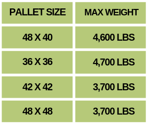 Standard Guide on Pallet Components | Pallet Consultants
